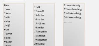 الارقام والاعداد بالهولندي